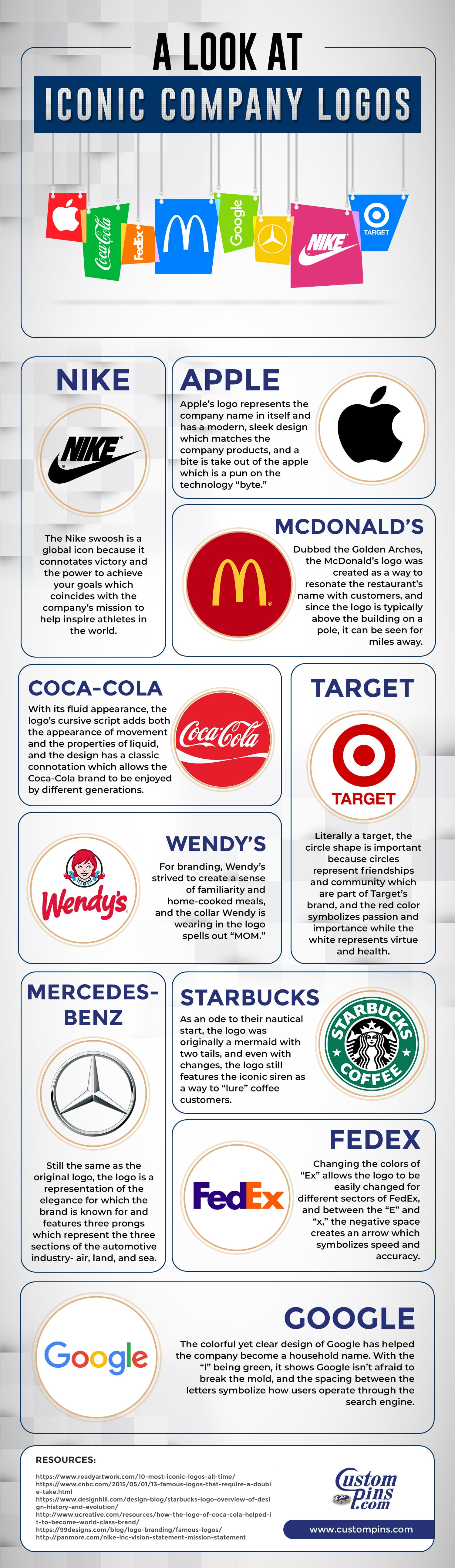 A Look at Iconic Company Logos